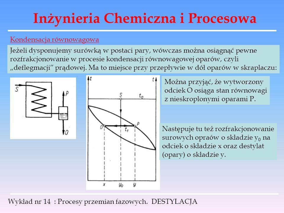 Inżynieria Chemiczna i Procesowa Wykład nr 14 : Procesy przemian fazowych. DESTYLACJA Kondensacja równowagowa Jeżeli dysponujemy surówką w postaci par