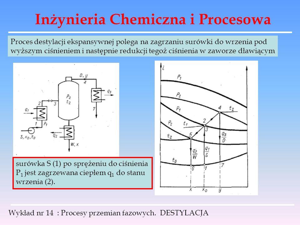 Inżynieria Chemiczna i Procesowa Wykład nr 14 : Procesy przemian fazowych. DESTYLACJA Proces destylacji ekspansywnej polega na zagrzaniu surówki do wr