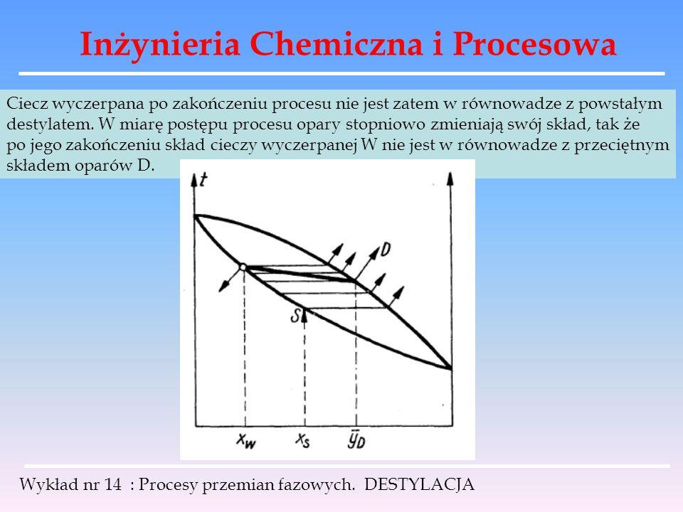 Inżynieria Chemiczna i Procesowa Wykład nr 14 : Procesy przemian fazowych. DESTYLACJA Ciecz wyczerpana po zakończeniu procesu nie jest zatem w równowa