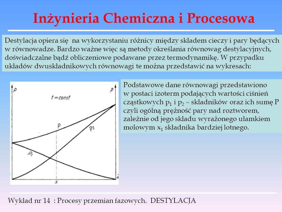 Inżynieria Chemiczna i Procesowa Wykład nr 14 : Procesy przemian fazowych. DESTYLACJA Destylacja opiera się na wykorzystaniu różnicy między składem ci