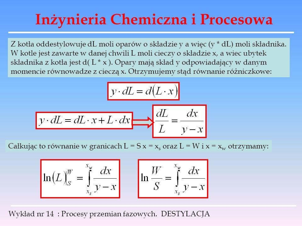 Inżynieria Chemiczna i Procesowa Wykład nr 14 : Procesy przemian fazowych. DESTYLACJA Z kotła oddestylowuje dL moli oparów o składzie y a więc (y * dL