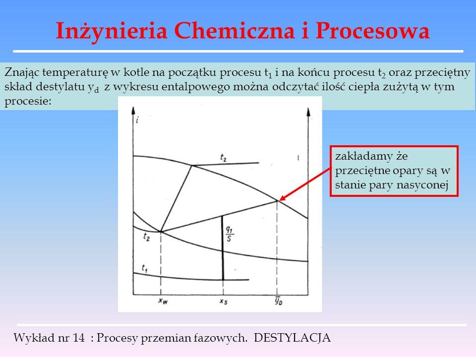 Inżynieria Chemiczna i Procesowa Wykład nr 14 : Procesy przemian fazowych. DESTYLACJA Znając temperaturę w kotle na początku procesu t 1 i na końcu pr
