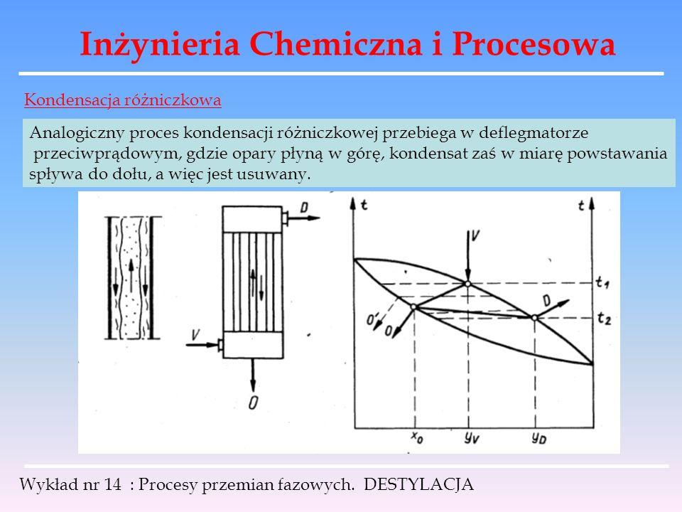 Inżynieria Chemiczna i Procesowa Wykład nr 14 : Procesy przemian fazowych. DESTYLACJA Kondensacja różniczkowa Analogiczny proces kondensacji różniczko