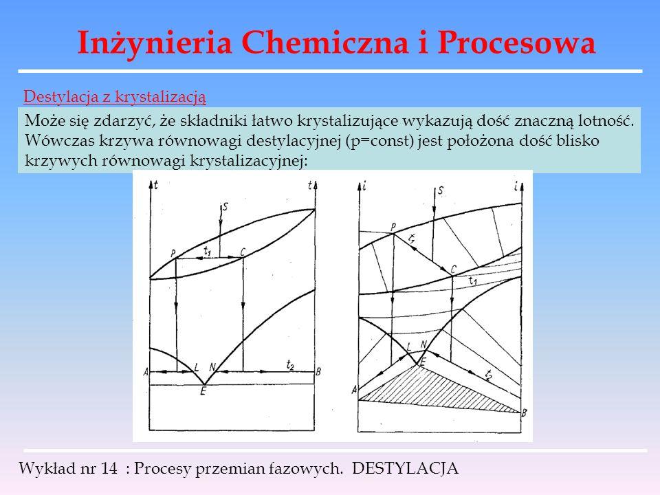 Inżynieria Chemiczna i Procesowa Wykład nr 14 : Procesy przemian fazowych. DESTYLACJA Destylacja z krystalizacją Może się zdarzyć, że składniki łatwo