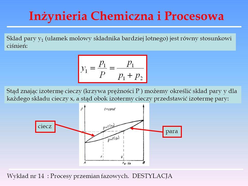 Inżynieria Chemiczna i Procesowa Wykład nr 14 : Procesy przemian fazowych. DESTYLACJA Skład pary y 1 (ułamek molowy składnika bardziej lotnego) jest r