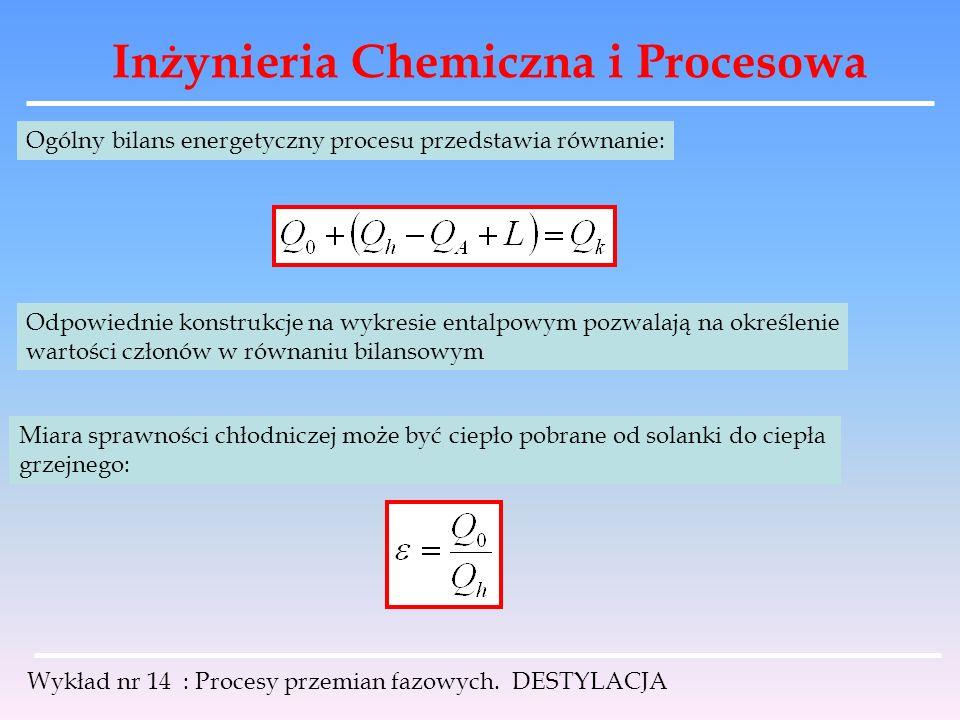 Inżynieria Chemiczna i Procesowa Wykład nr 14 : Procesy przemian fazowych. DESTYLACJA Ogólny bilans energetyczny procesu przedstawia równanie: Odpowie