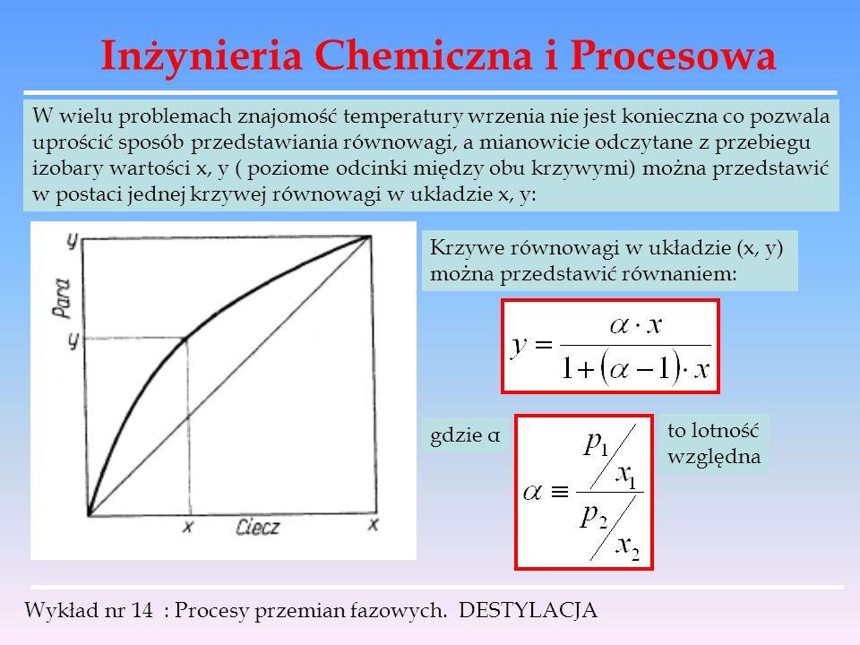 Inżynieria Chemiczna i Procesowa Wykład nr 14 : Procesy przemian fazowych. DESTYLACJA W wielu problemach znajomość temperatury wrzenia nie jest koniec