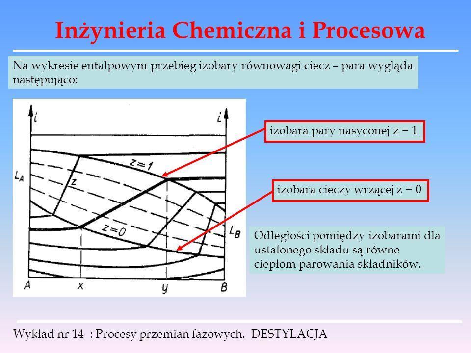Inżynieria Chemiczna i Procesowa Wykład nr 14 : Procesy przemian fazowych. DESTYLACJA Na wykresie entalpowym przebieg izobary równowagi ciecz – para w