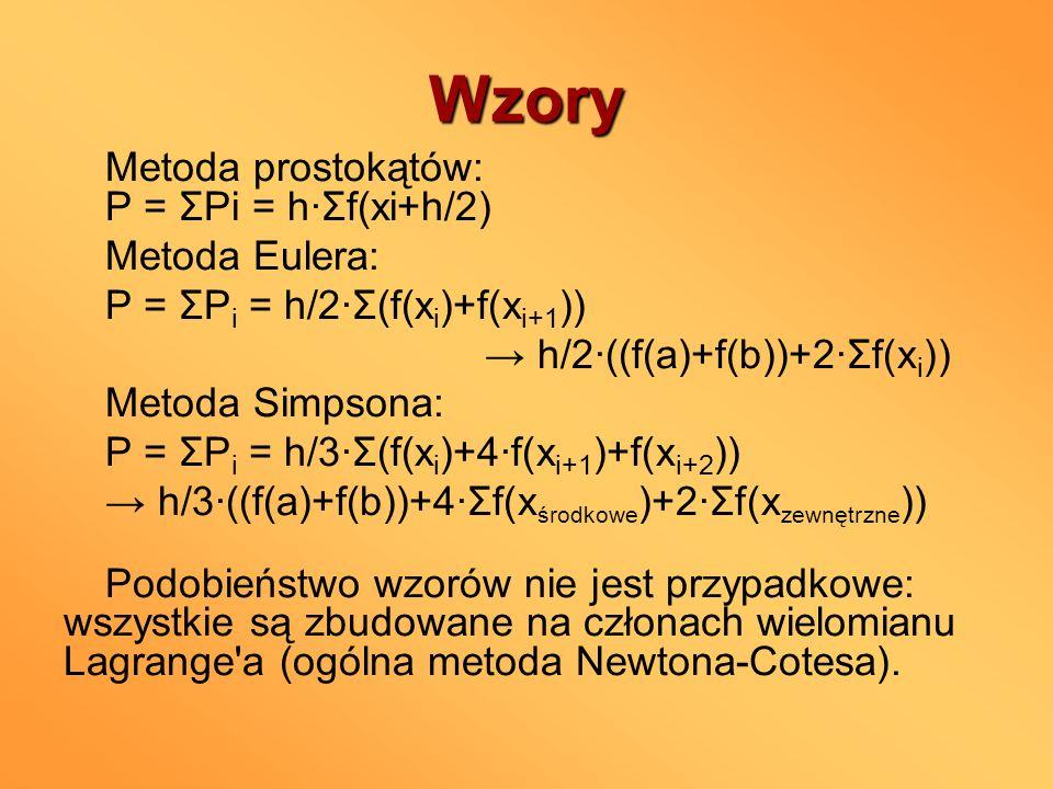 Wzory Metoda prostokątów: P = ΣPi = hΣf(xi+h/2) Metoda Eulera: P = ΣP i = h/2Σ(f(x i )+f(x i+1 )) h/2((f(a)+f(b))+2Σf(x i )) Metoda Simpsona: P = ΣP i