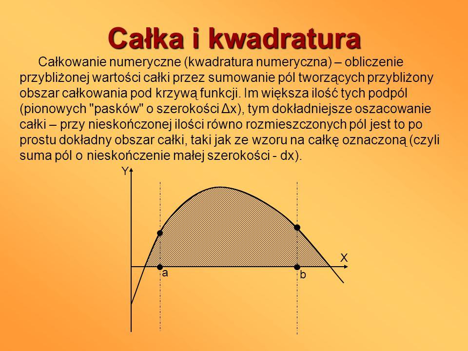 Całka i kwadratura a b X Y Całkowanie numeryczne (kwadratura numeryczna) – obliczenie przybliżonej wartości całki przez sumowanie pól tworzących przyb