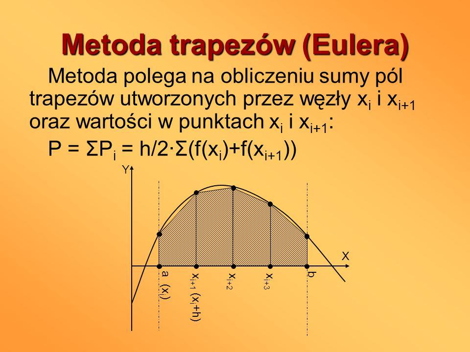 Metoda trapezów (Eulera) Metoda polega na obliczeniu sumy pól trapezów utworzonych przez węzły x i i x i+1 oraz wartości w punktach x i i x i+1 : P =