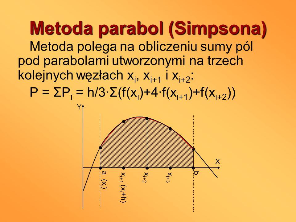 Metoda parabol (Simpsona) Metoda polega na obliczeniu sumy pól pod parabolami utworzonymi na trzech kolejnych węzłach x i, x i+1 i x i+2 : P = ΣP i =