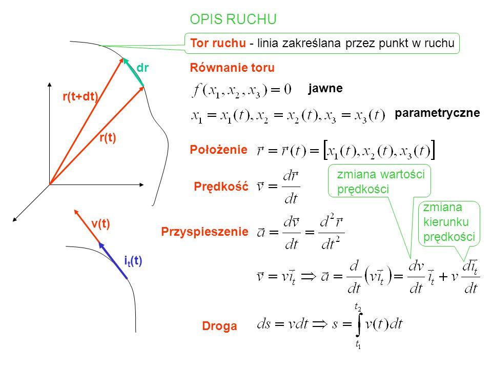 UKŁADY WSPÓŁRZĘDNYCH x y z k r j i Układ kartezjański x y z Opis ruchu w układzie kartezjańskim