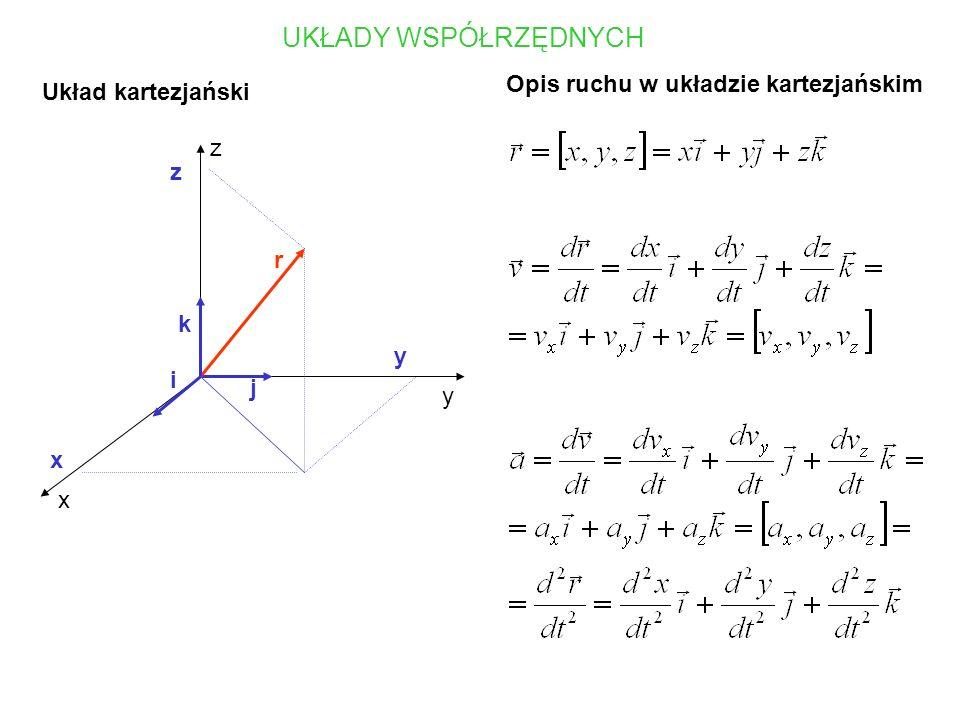 x y z irir r i i r Układ sferyczny