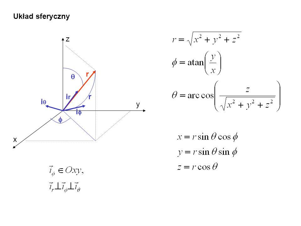x y z iziz r i i z Układ walcowy Układ biegunowy (na płaszczyźnie) x y i i