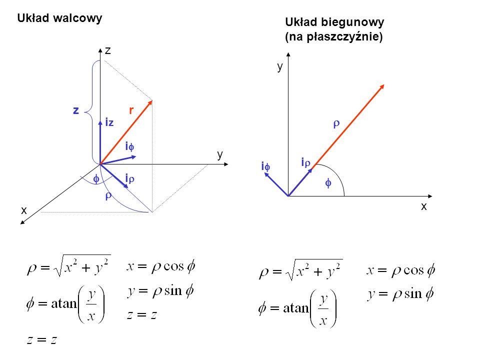 r r dr i i di d i i di d x y i i v v v i i a a a OPIS RUCHU W UKŁADZIE BIEGUNOWYM prędkość radialna prędkość transwersalna prędkość kątowa
