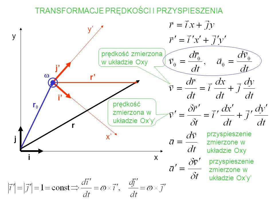 Transformacja prędkości Widać, że podobny związek obowiązuje dla dowolnego wektora u transformacja Galileusza (dodawanie prędkości)