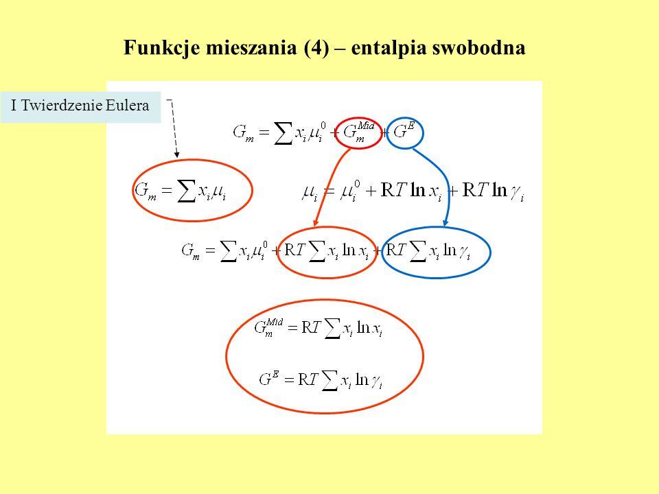 Funkcje mieszania (4) – entalpia swobodna I Twierdzenie Eulera