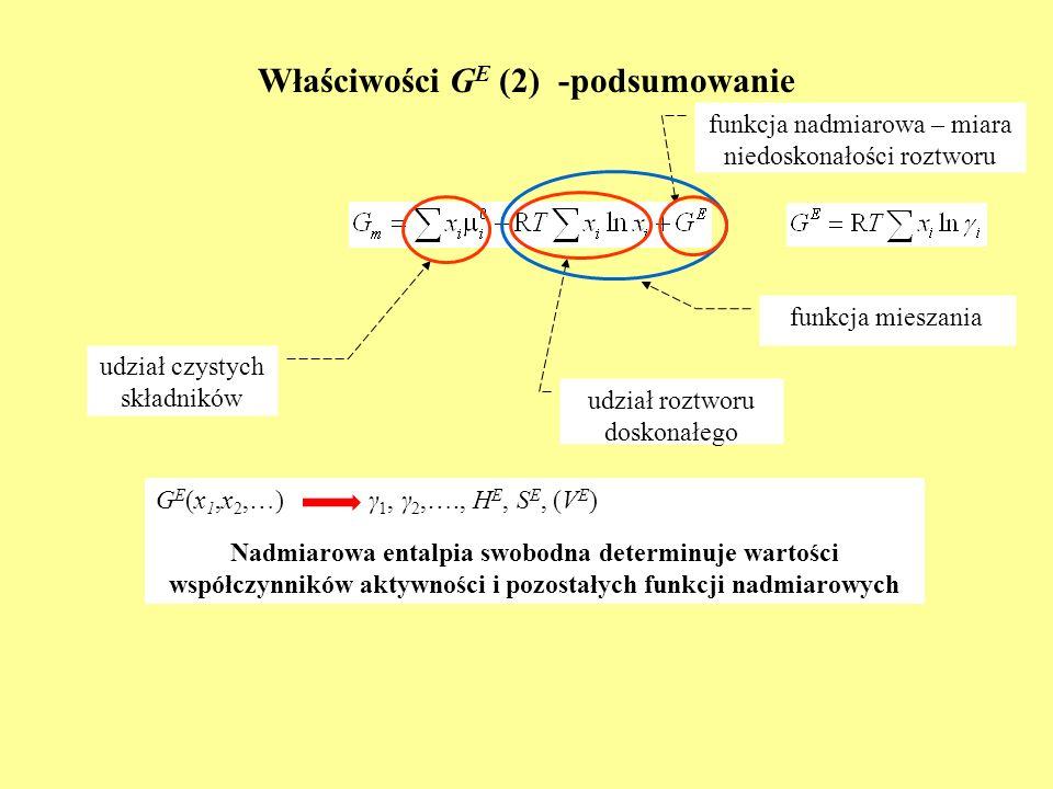 Właściwości G E (2) -podsumowanie udział czystych składników udział roztworu doskonałego funkcja nadmiarowa – miara niedoskonałości roztworu funkcja m