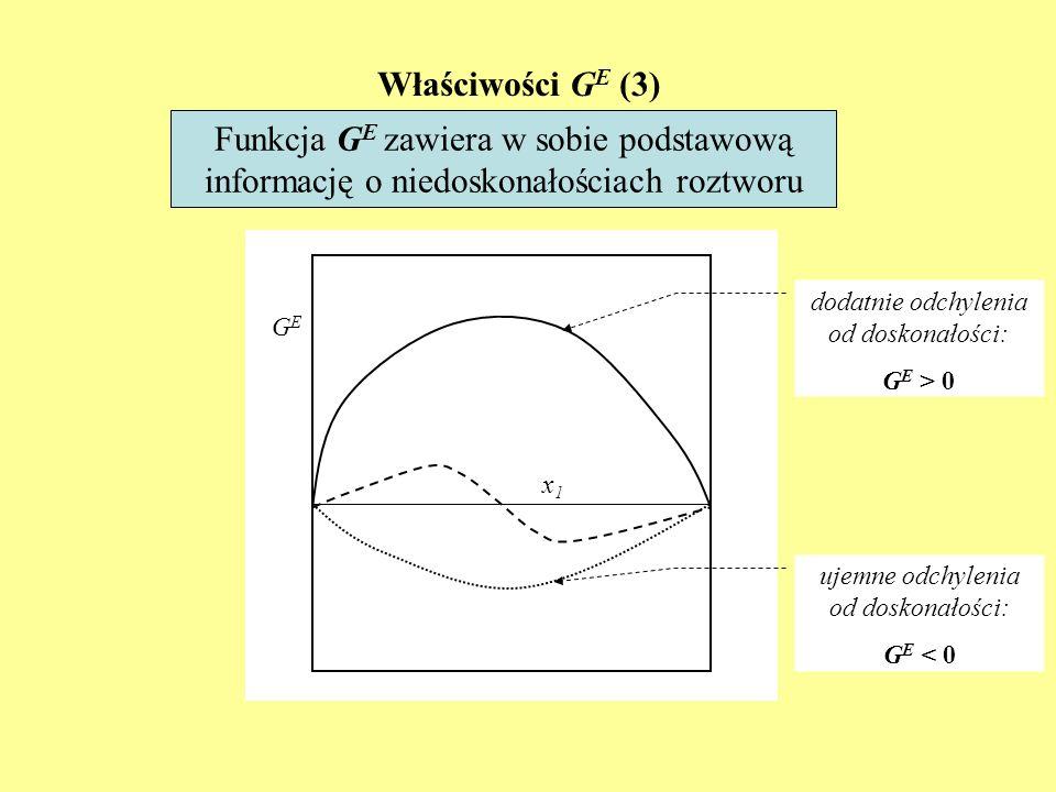 Właściwości G E (3) Funkcja G E zawiera w sobie podstawową informację o niedoskonałościach roztworu dodatnie odchylenia od doskonałości: G E > 0 ujemn