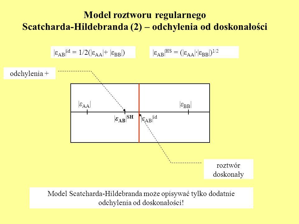 Model roztworu regularnego Scatcharda-Hildebranda (2) – odchylenia od doskonałości |ε AB | id = 1/2(|ε AA |+ |ε BB |) |ε AA | |ε BB | |ε AB | id roztw