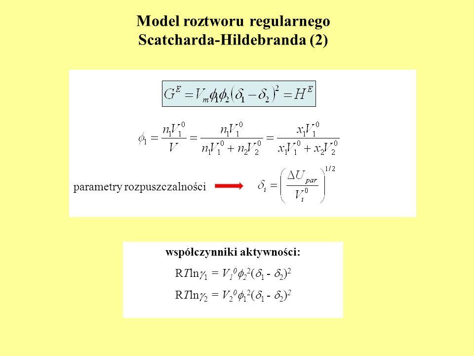 Model roztworu regularnego Scatcharda-Hildebranda (2) parametry rozpuszczalności współczynniki aktywności: RTln 1 = V 1 0 2 2 ( 1 - 2 ) 2 RTln 2 = V 2