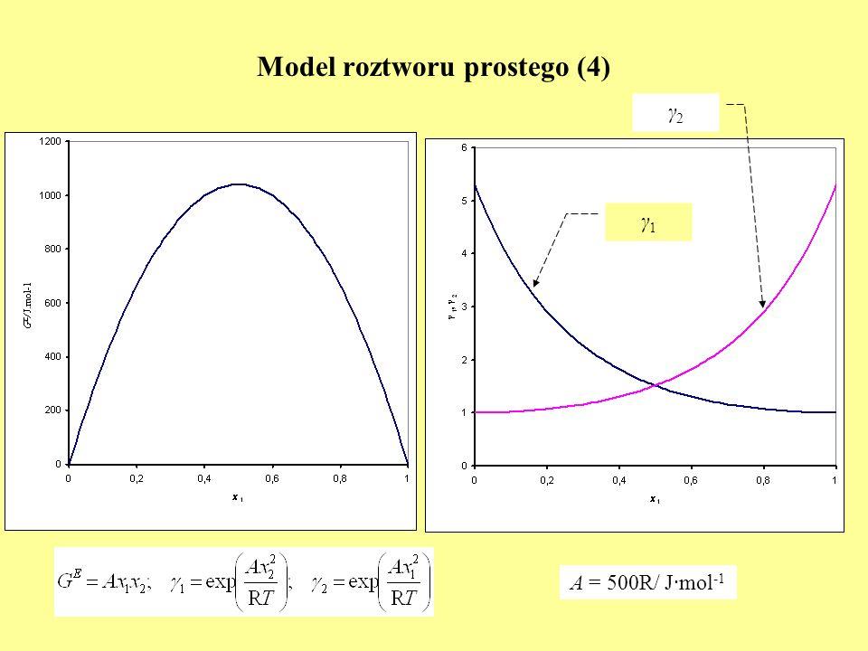 Model roztworu prostego (4) A = 500R/ Jmol -1 γ2γ2 γ1γ1