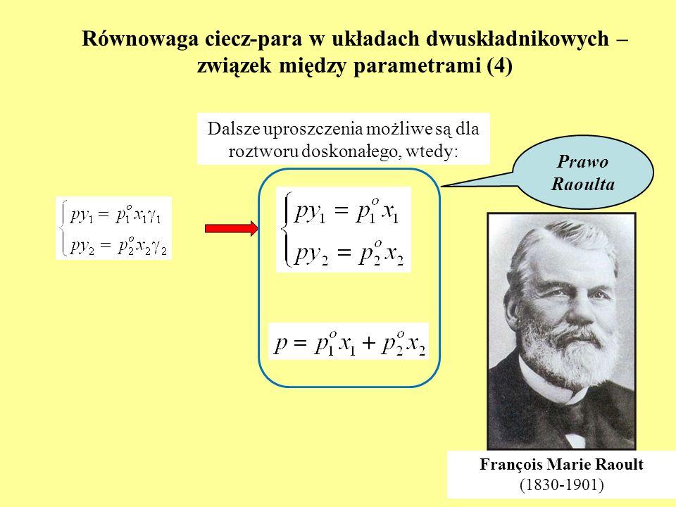 Równowaga ciecz-para w układach dwuskładnikowych – związek między parametrami (4) Dalsze uproszczenia możliwe są dla roztworu doskonałego, wtedy: Praw