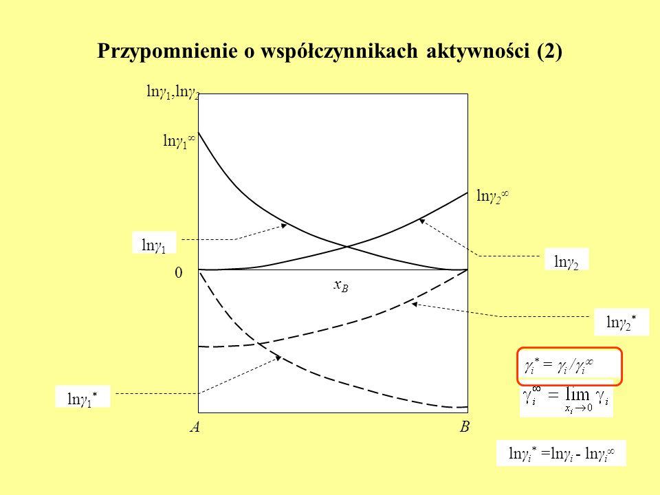 Przypomnienie o współczynnikach aktywności (2) lnγ 1,lnγ 2 BA lnγ 1 i * = i / i xBxB lnγ 2 0 lnγ 1 lnγ 2 lnγ 1 * lnγ 2 * lnγ i * =lnγ i - lnγ i
