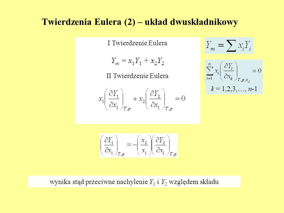 Równowaga ciecz-para w układach dwuskładnikowych – diagramy fazowe (1) c T wA p = p(x 1 ) p T = const xBxB AB c + g T wB T AB p = const g pAopAo pBopBo AxBxB B p = p(y 1 ) c g c + g T = T(x 1 ) T = T(y 1 ) różnica pomiędzy składem fazy ciekłej i gazowej możliwość rozdzielenia składników mieszaniny przez destylację punkt pierwszego pęcherzyka punkt rosy C odcinek AB – długość proporcjonalna do ilości fazy g odcinek BC – długość proporcjonalna do ilości fazy c Reguła dźwigni