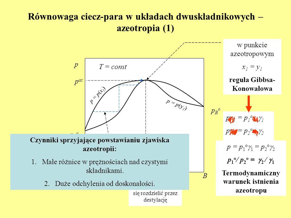 Równowaga ciecz-para w układach dwuskładnikowych – azeotropia (1) xBxB AB T = const pAopAo pBopBo p w punkcie azeotropowym x 1 = y 1 reguła Gibbsa- Ko
