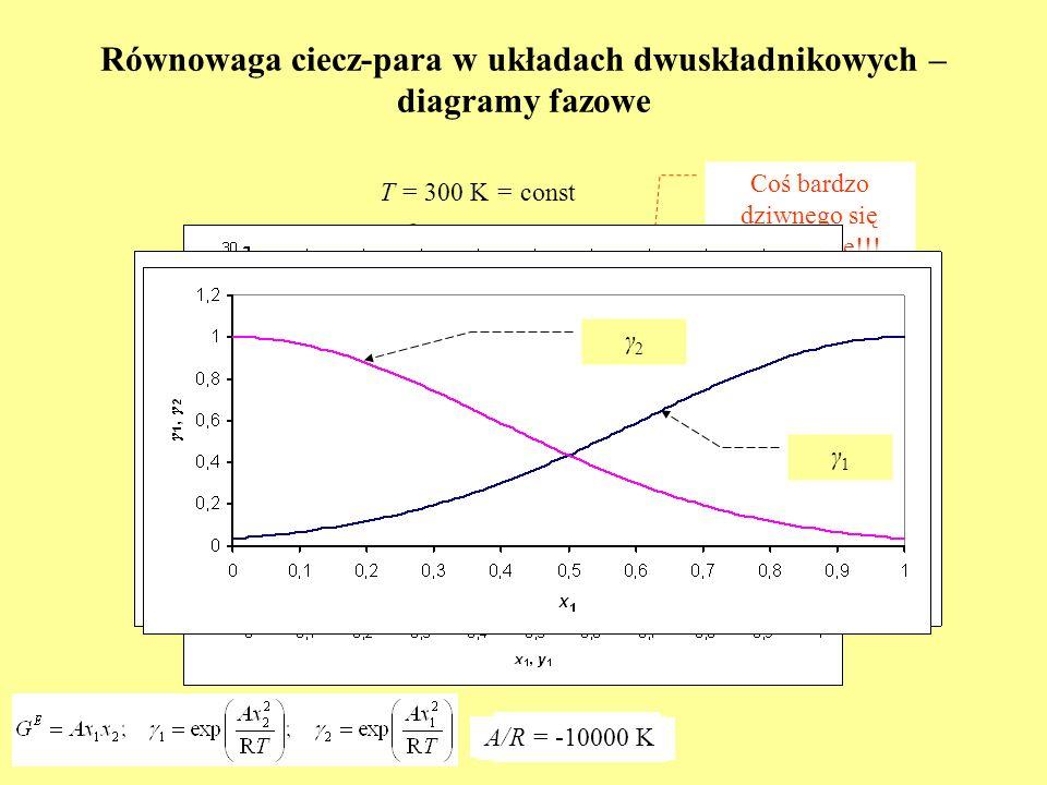 Równowaga ciecz-para w układach dwuskładnikowych – diagramy fazowe T = 300 K = const A/R = 0A/R = 150 KA/R = 300 K A/R = 500 KA/R = 600 K A/R = 800 K