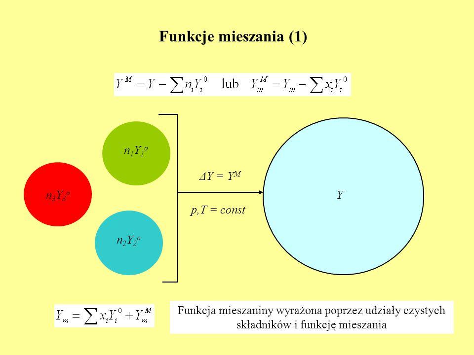 Funkcje mieszania (1) n3Y3on3Y3o n2Y2on2Y2o n1Y1on1Y1o Y ΔY = Y M p,T = const Funkcja mieszaniny wyrażona poprzez udziały czystych składników i funkcj