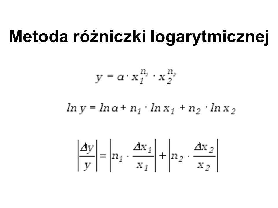 Metoda różniczki logarytmicznej