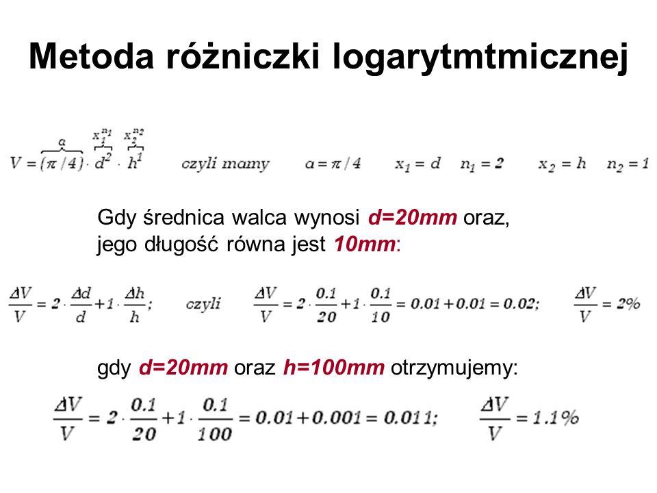 Metoda różniczki logarytmtmicznej Gdy średnica walca wynosi d=20mm oraz, jego długość równa jest 10mm: gdy d=20mm oraz h=100mm otrzymujemy: