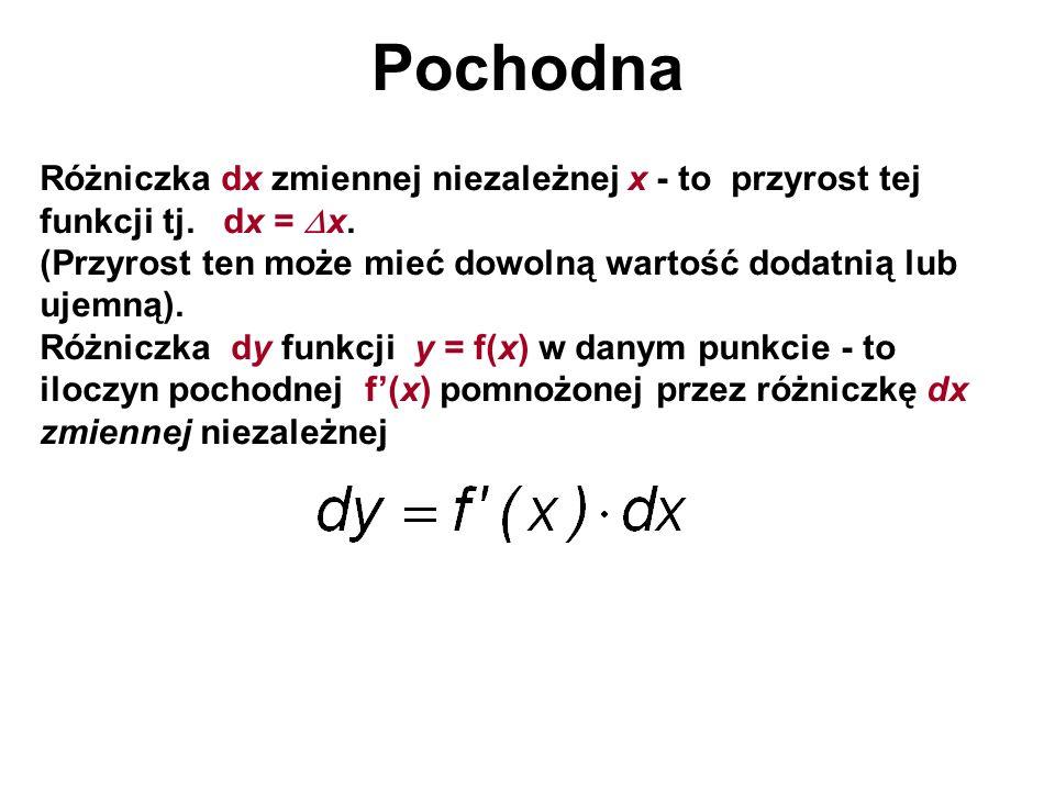 Pochodna Różniczka dx zmiennej niezależnej x - to przyrost tej funkcji tj. dx = x. (Przyrost ten może mieć dowolną wartość dodatnią lub ujemną). Różni