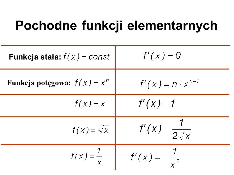 Pochodne funkcji elementarnych Funkcja stała: Funkcja potęgowa: