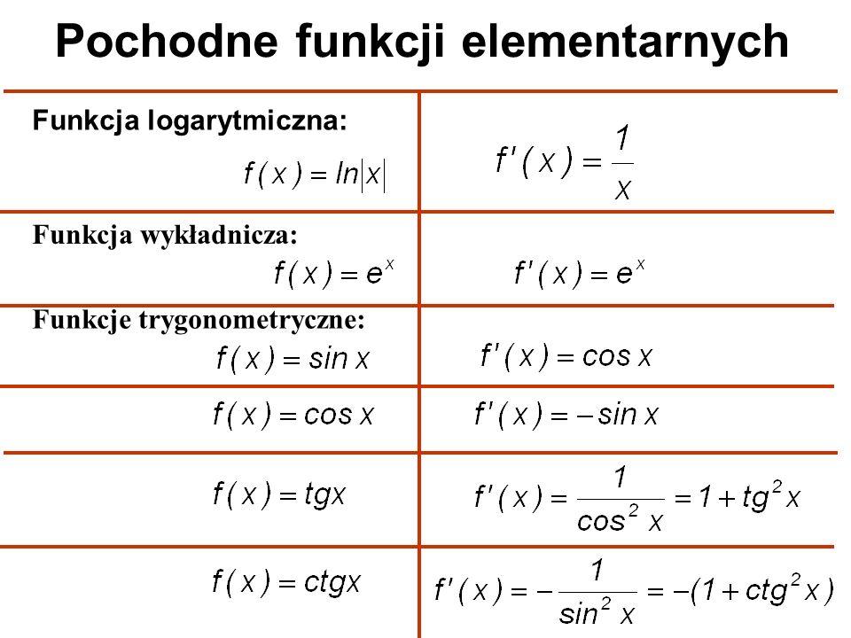 Pochodne funkcji elementarnych Funkcja wykładnicza: Funkcja logarytmiczna: Funkcje trygonometryczne: