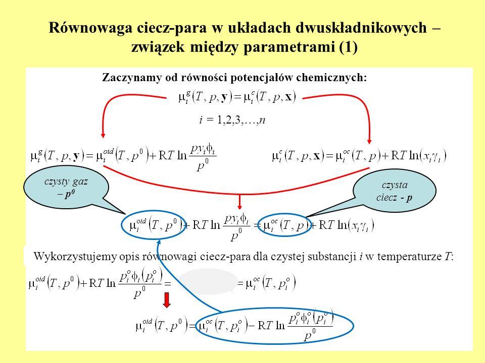 Równowaga ciecz-para w układach dwuskładnikowych – związek między parametrami (1) i = 1,2,3,…,n Zaczynamy od równości potencjałów chemicznych: Wykorzy