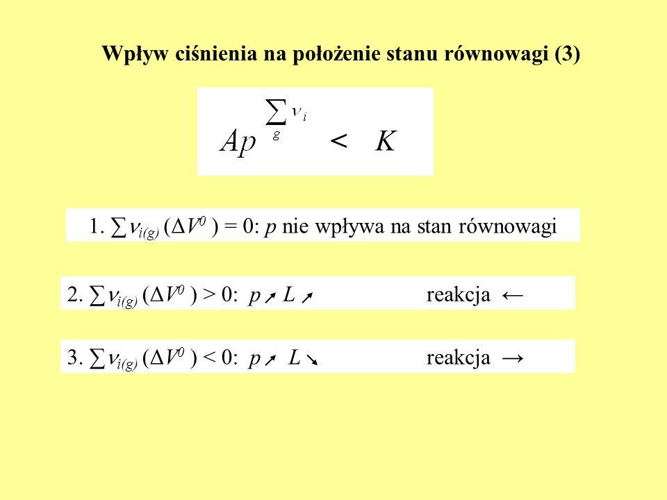 Wpływ ciśnienia na położenie stanu równowagi (3) 1. i(g) (ΔV 0 ) = 0: p nie wpływa na stan równowagi 3. i(g) (ΔV 0 ) < 0: p L 2. i(g) (ΔV 0 ) > 0: p L