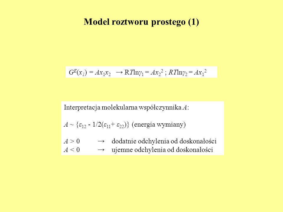 Model roztworu prostego (1) G E (x 1 ) = Ax 1 x 2 RTlnγ 1 = Ax 2 2 ; RTlnγ 2 = Ax 1 2 Interpretacja molekularna współczynnika A: A ~ {ε 12 - 1/2(ε 11