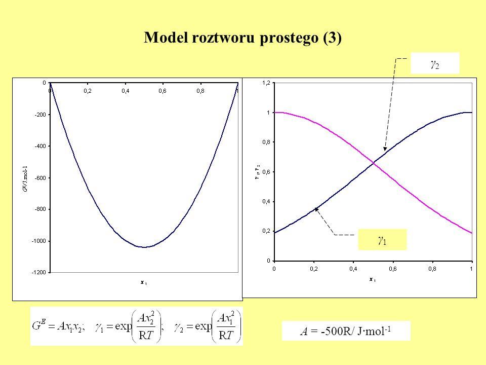 Model roztworu prostego (3) A = -500R/ Jmol -1 γ1γ1 γ2γ2