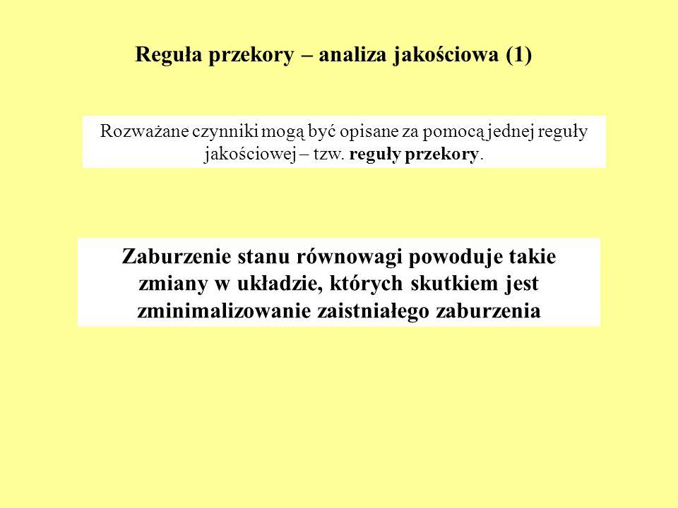 Reguła przekory – analiza jakościowa (1) Rozważane czynniki mogą być opisane za pomocą jednej reguły jakościowej – tzw. reguły przekory. Zaburzenie st