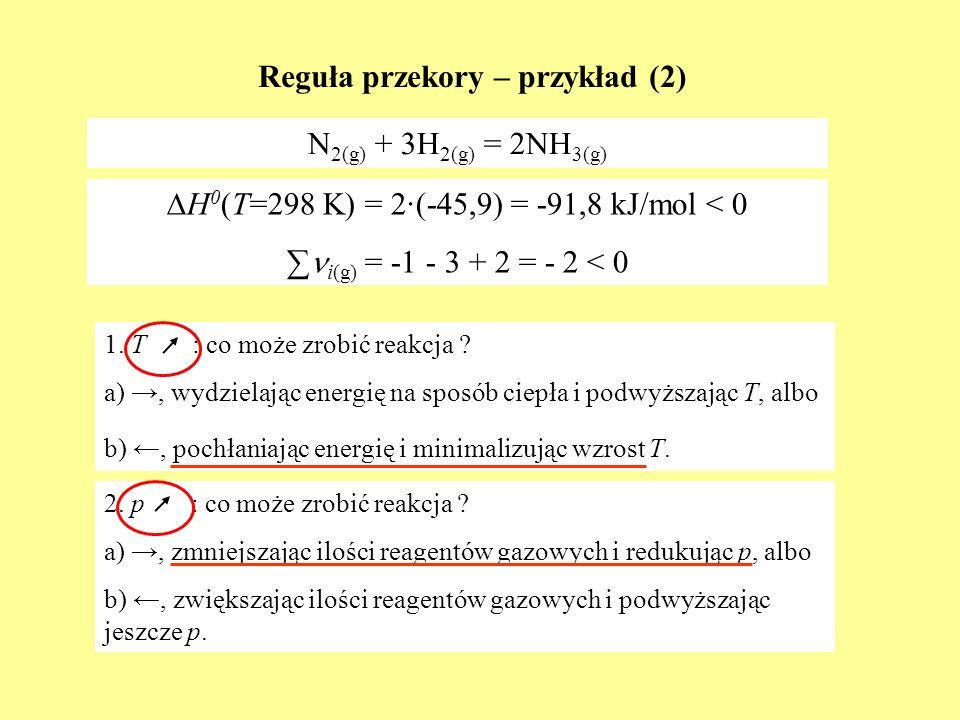 Reguła przekory – przykład (2) N 2(g) + 3H 2(g) = 2NH 3(g) H 0 (T=298 K) = 2·(-45,9) = -91,8 kJ/mol < 0 i(g) = -1 - 3 + 2 = - 2 < 0 1. T : co może zro