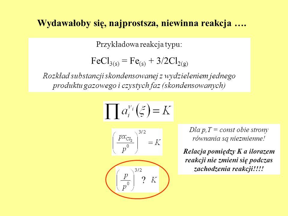 Wydawałoby się, najprostsza, niewinna reakcja …. Przykładowa reakcja typu: FeCl 3(s) = Fe (s) + 3/2Cl 2(g) Rozkład substancji skondensowanej z wydziel