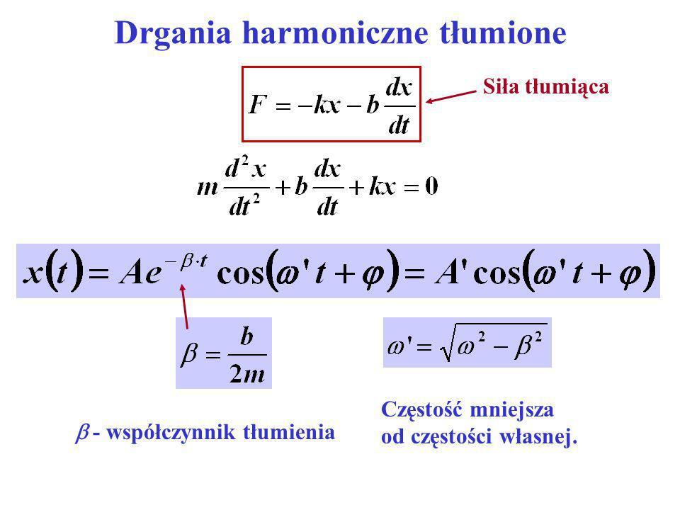 Drgania harmoniczne tłumione Częstość mniejsza od częstości własnej. - współczynnik tłumienia Siła tłumiąca