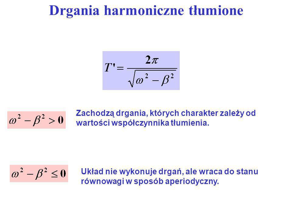 Drgania harmoniczne tłumione Zachodzą drgania, których charakter zależy od wartości współczynnika tłumienia. Układ nie wykonuje drgań, ale wraca do st