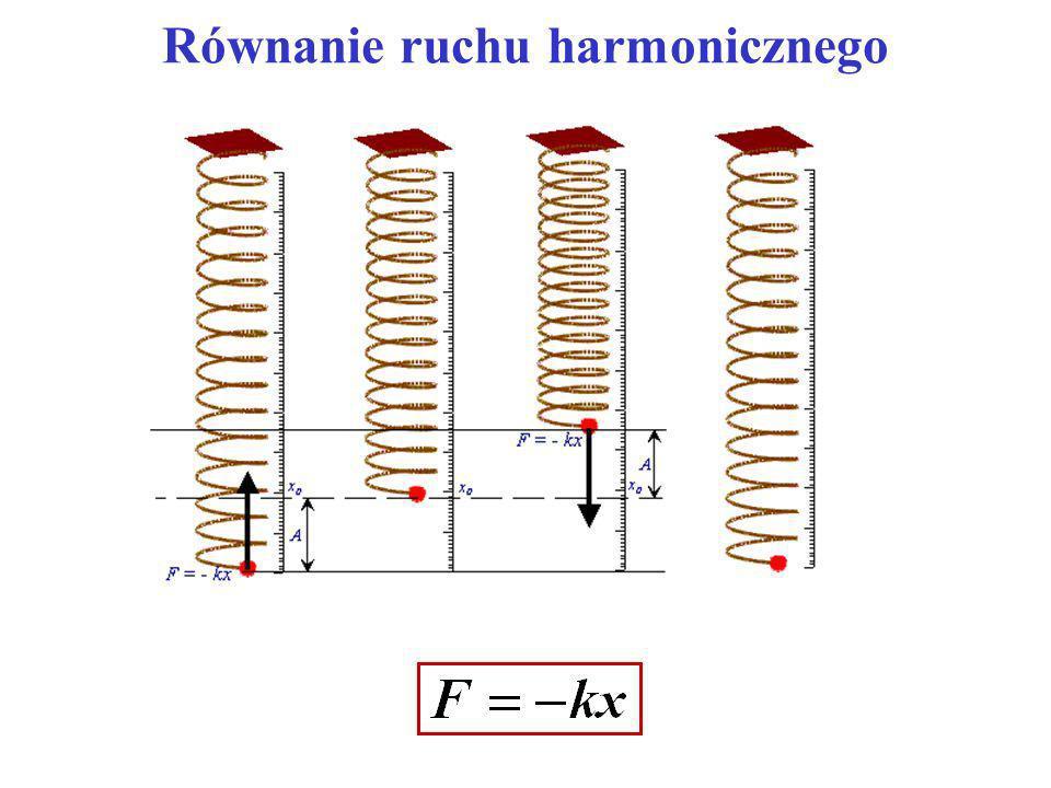 Równanie falowe Równanie ruchu punktu drgającego:, jest rozwiązaniem równania: Jaka jest postać równania, którego rozwiązaniem jest: