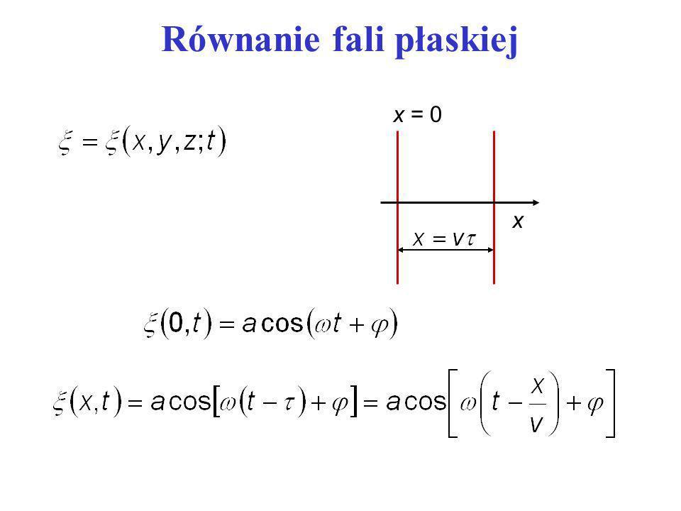 Równanie fali płaskiej x x = 0
