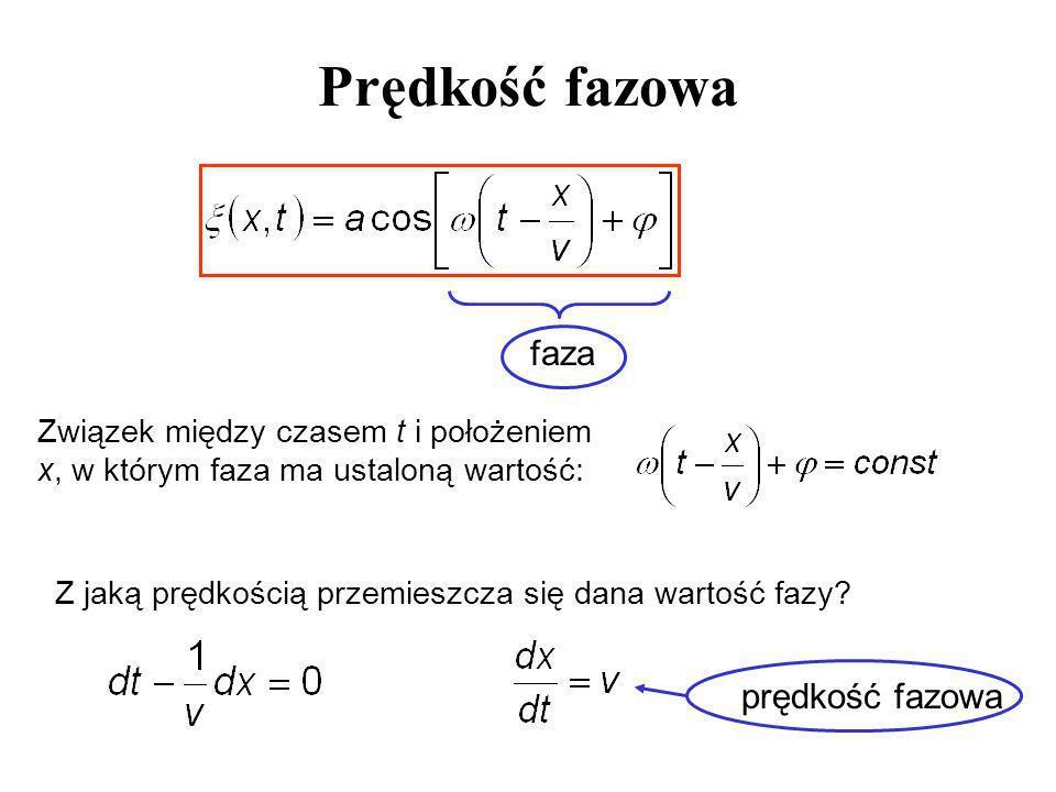 Prędkość fazowa prędkość fazowa faza Związek między czasem t i położeniem x, w którym faza ma ustaloną wartość: Z jaką prędkością przemieszcza się dan